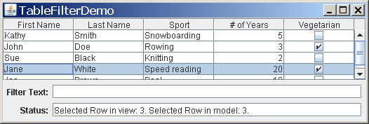 How to Use Tables (The Java™ Tutorials > Creating a GUI With