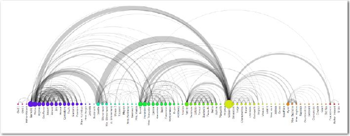 33 using diagram components