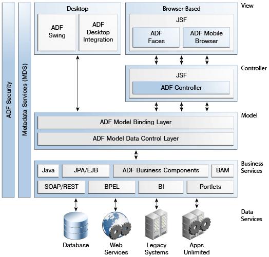 модели веб приложений