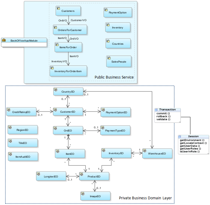 sample lp using a module This application note explains how to design psoc ® creator™ components that use psoc 3, psoc 4, and psoc 5lp universal digital block (udb) datapath modules datapath-based components can.