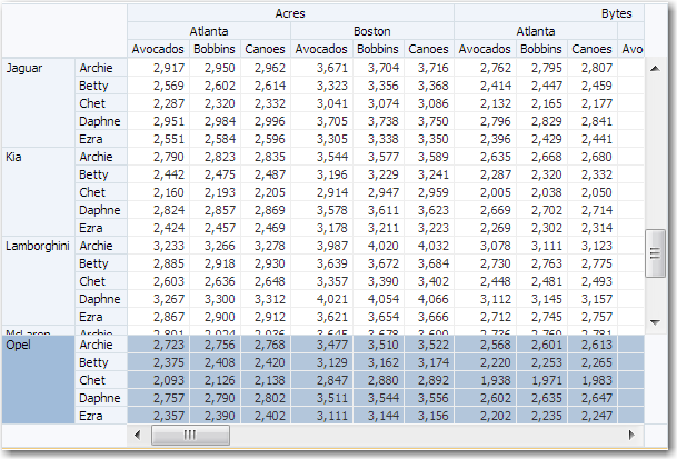 25 Using Pivot Table Components