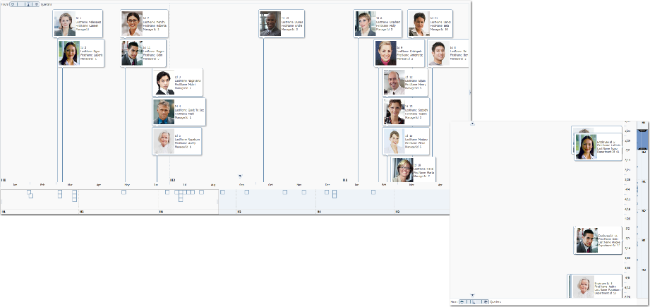 27 Using Timeline Components