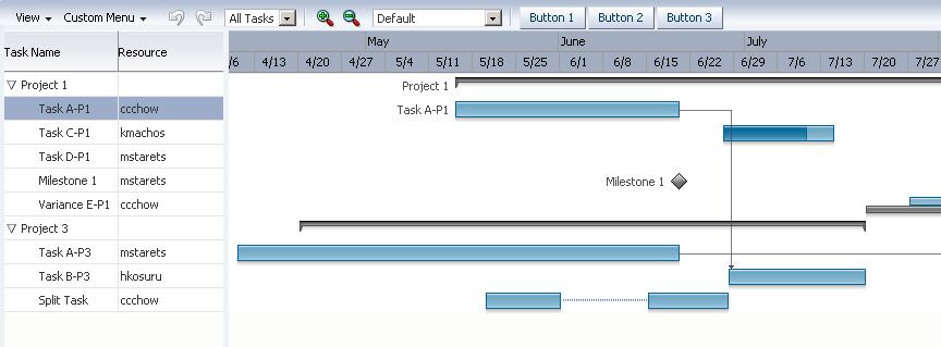 Using Gantt Chart Components
