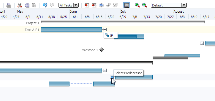 Using Gantt Chart Components