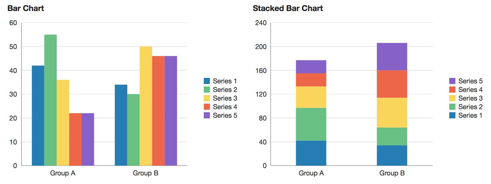 types of bar charts pdf