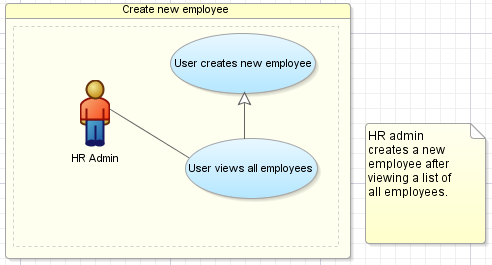 1 introduction to building fusion web applications with oracle adf use case diagram for viewing order history this image is described in the surrounding text ccuart Images