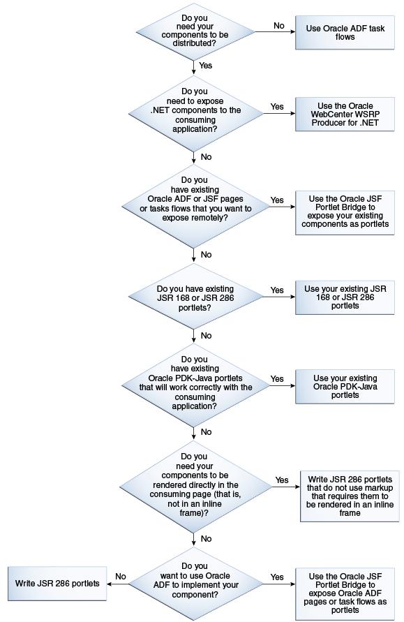 Pdf jsr download tutorial 286