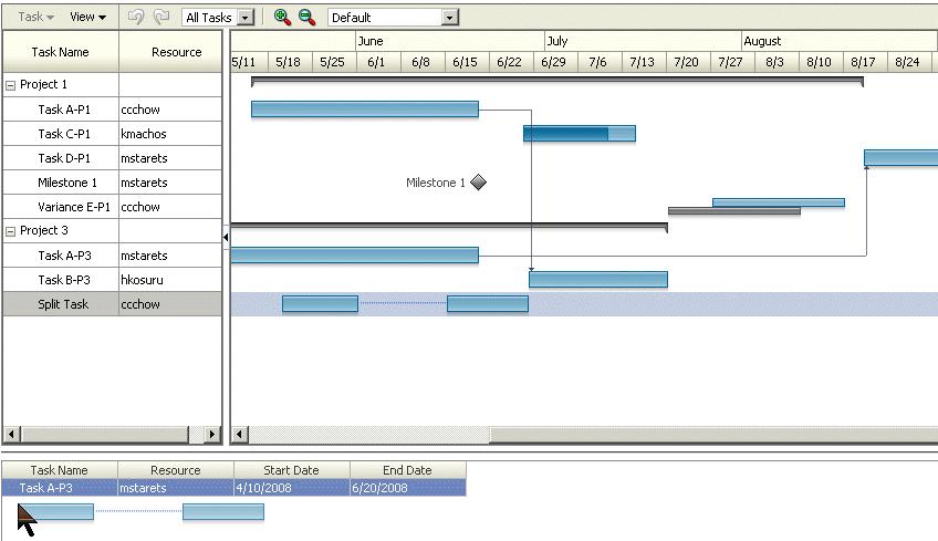 Using gantt chart components description of figure 28 27 follows ccuart Images